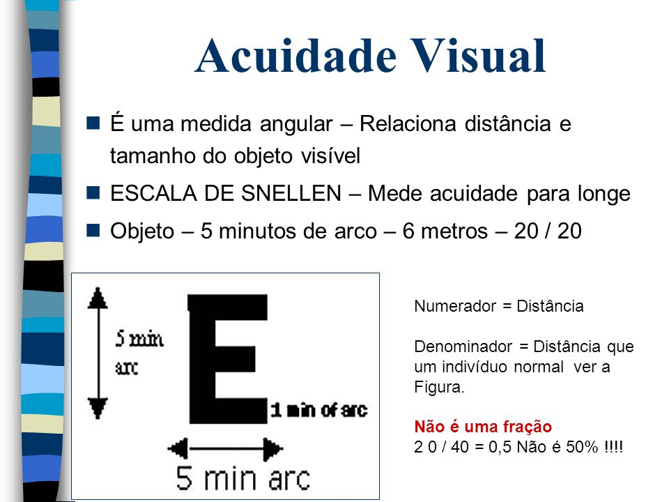 Acuidade Visual É uma medida angular – Relaciona distância e tamanho do objeto visível. ESCALA DE SNELLEN – Mede acuidade para longe.
