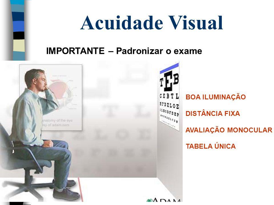 Acuidade Visual IMPORTANTE – Padronizar o exame BOA ILUMINAÇÃO
