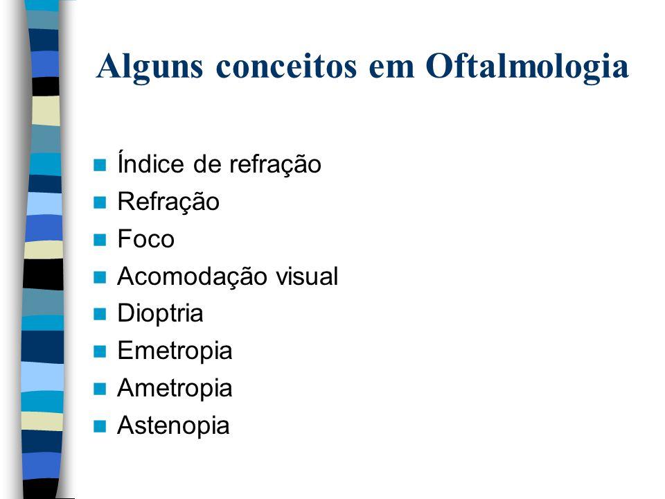 Alguns conceitos em Oftalmologia
