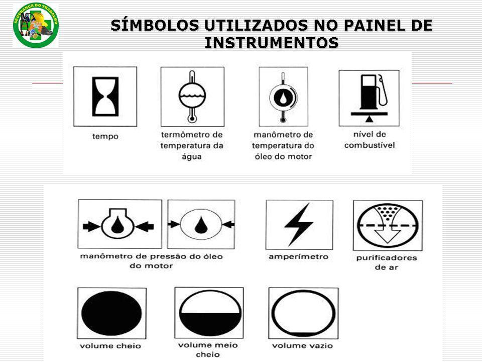 SÍMBOLOS UTILIZADOS NO PAINEL DE INSTRUMENTOS
