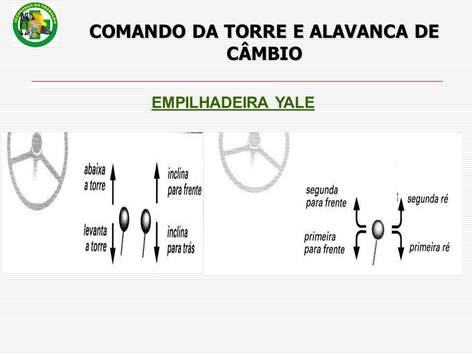 COMANDO DA TORRE E ALAVANCA DE CÂMBIO