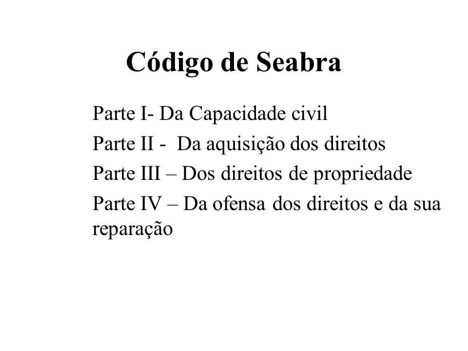 Código de Seabra Parte I- Da Capacidade civil