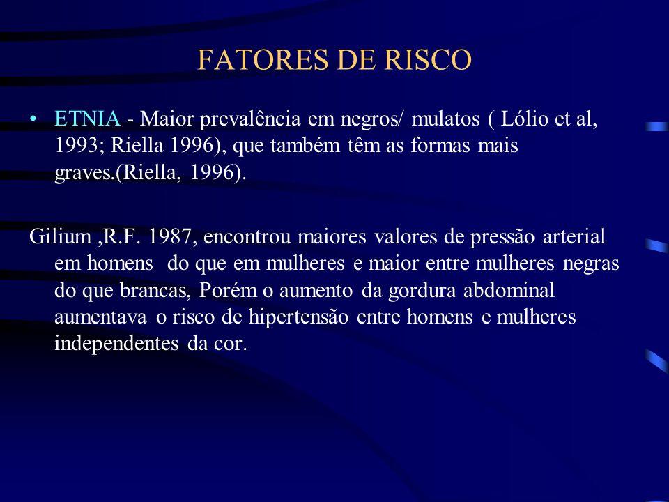 FATORES DE RISCO ETNIA - Maior prevalência em negros/ mulatos ( Lólio et al, 1993; Riella 1996), que também têm as formas mais graves.(Riella, 1996).