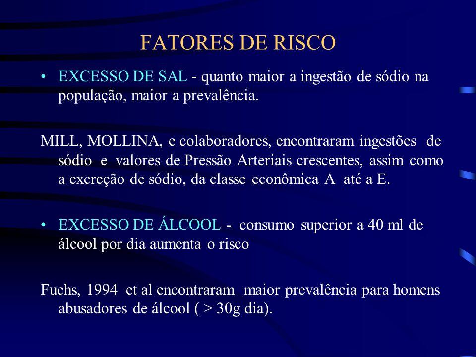 FATORES DE RISCO EXCESSO DE SAL - quanto maior a ingestão de sódio na população, maior a prevalência.