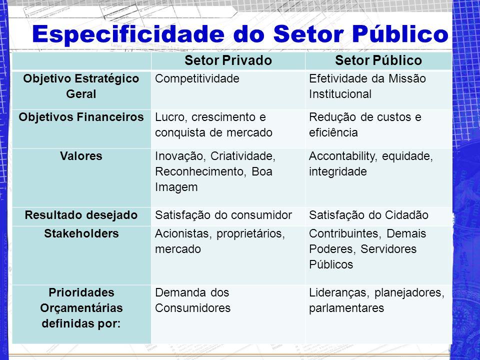 Especificidade do Setor Público