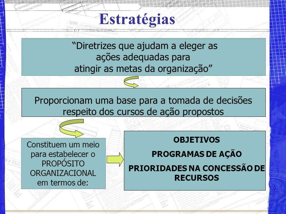 PRIORIDADES NA CONCESSÃO DE RECURSOS