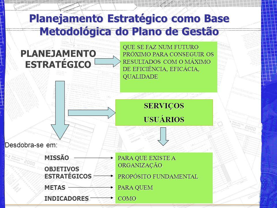 Planejamento Estratégico como Base Metodológica do Plano de Gestão
