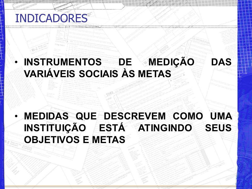 INDICADORES INSTRUMENTOS DE MEDIÇÃO DAS VARIÁVEIS SOCIAIS ÀS METAS
