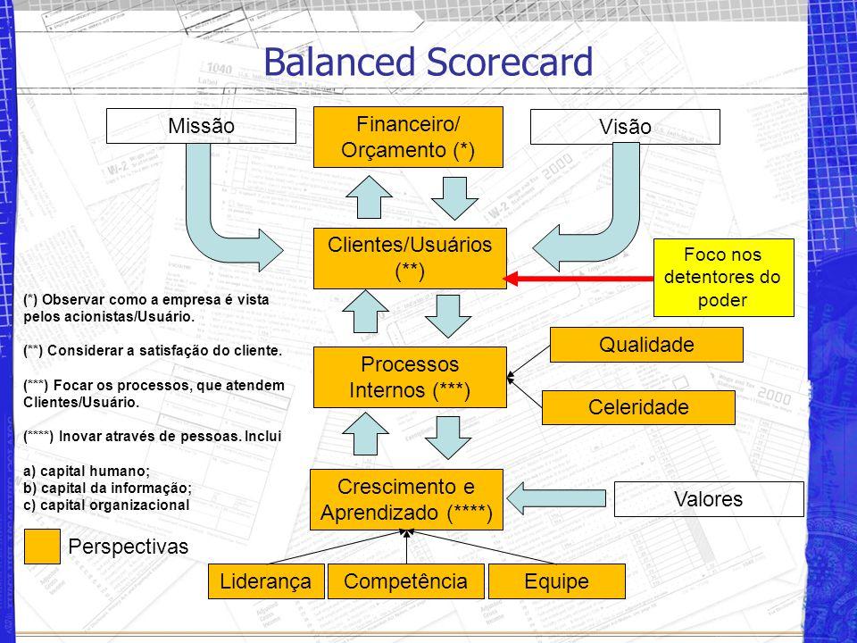 Balanced Scorecard Missão Financeiro/ Orçamento (*) Visão