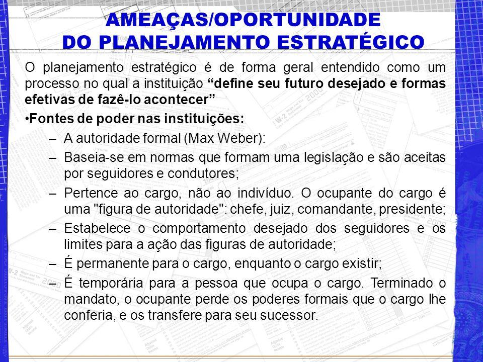 AMEAÇAS/OPORTUNIDADE DO PLANEJAMENTO ESTRATÉGICO