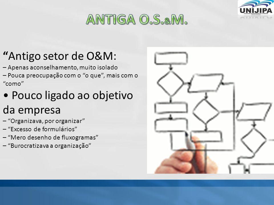 Antiga o.s.&M. Antigo setor de O&M: