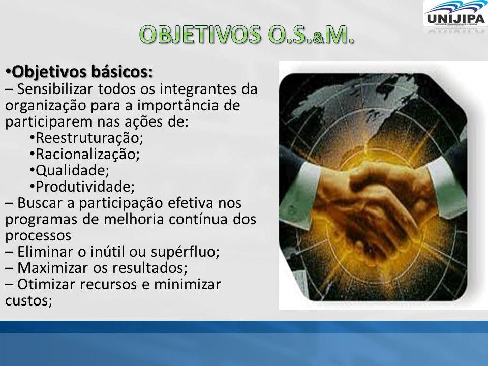 Objetivos o.s.&M. Objetivos básicos: