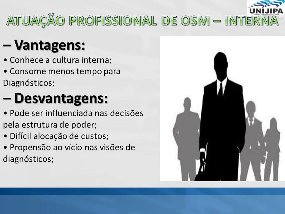 Atuação profissional de OSM – Interna