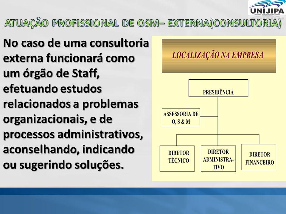 Atuação profissional de OSM– EXTERNA(Consultoria)