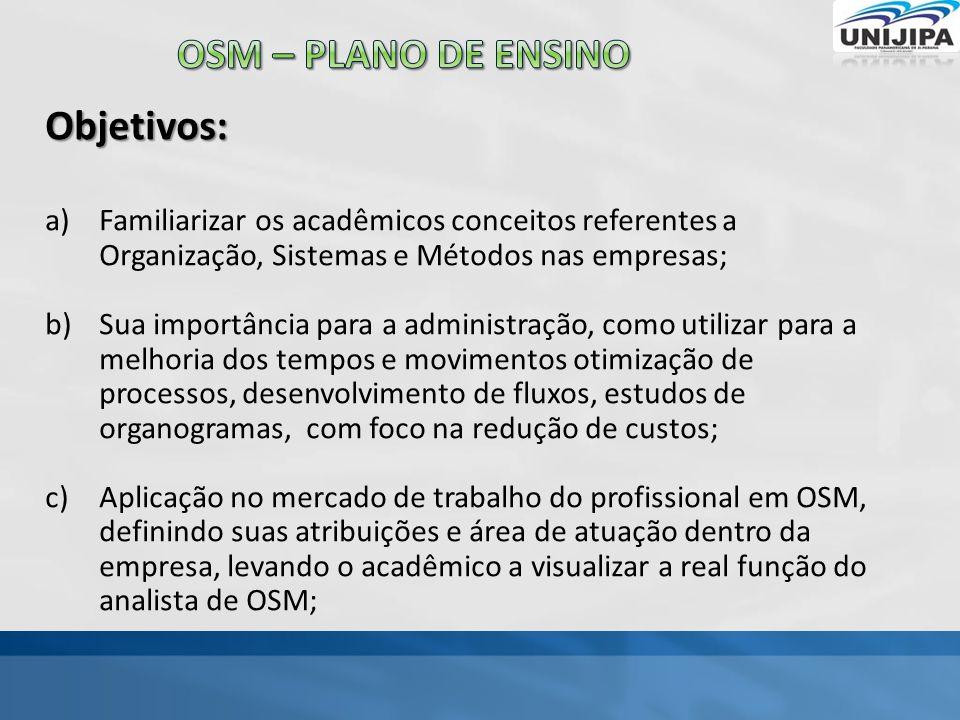 osm – Plano de Ensino Objetivos: