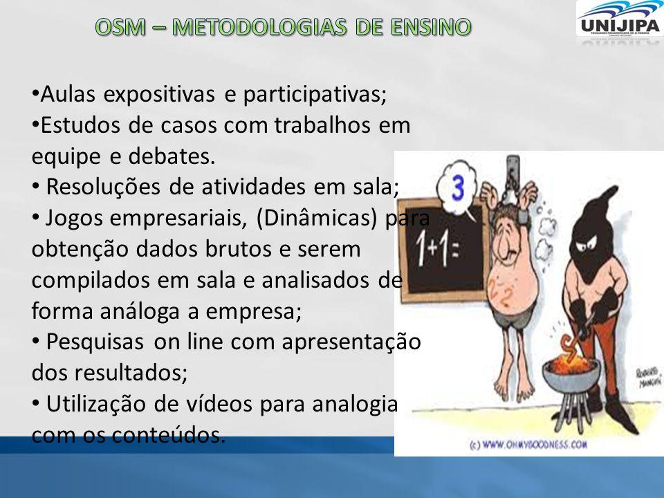 OSM – Metodologias de ensino