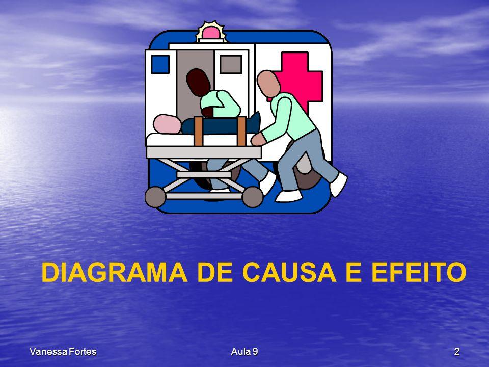 DIAGRAMA DE CAUSA E EFEITO