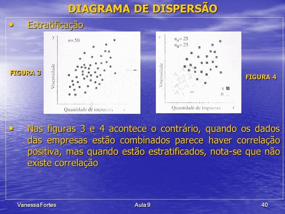 DIAGRAMA DE DISPERSÃO Estratificação