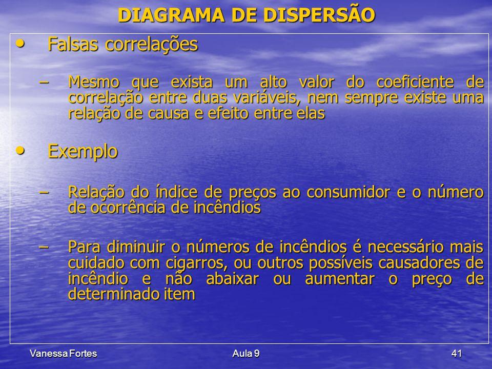 DIAGRAMA DE DISPERSÃO Falsas correlações Exemplo