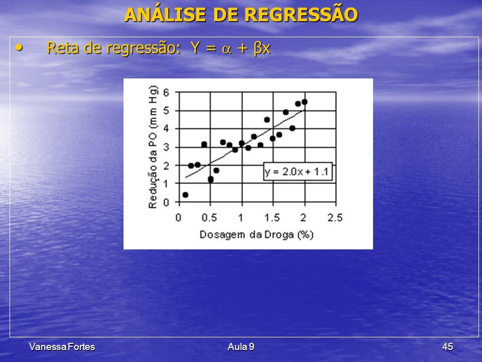 ANÁLISE DE REGRESSÃO Reta de regressão: Y =  + βx Vanessa Fortes
