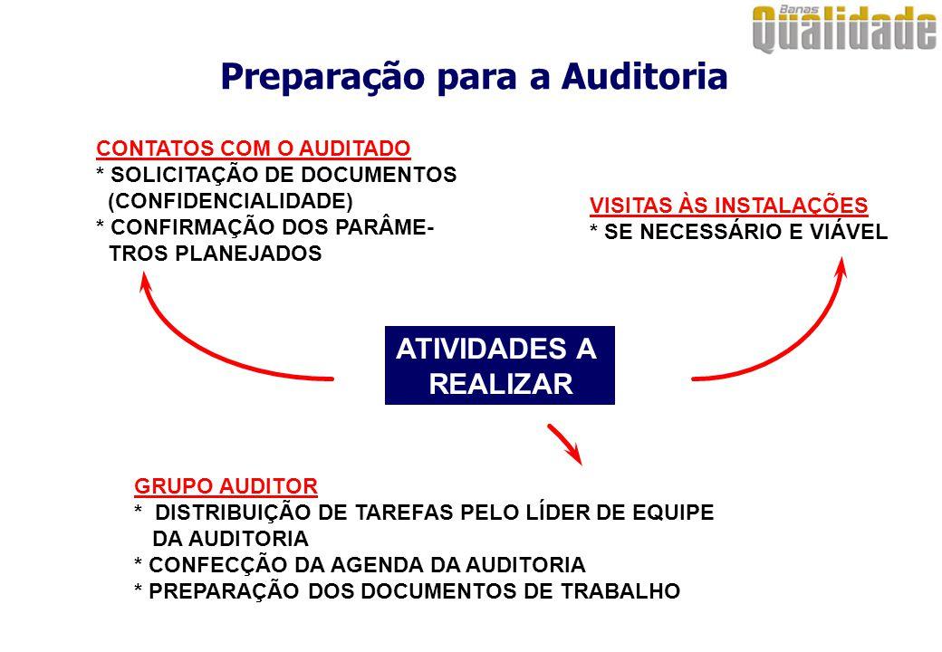 Preparação para a Auditoria