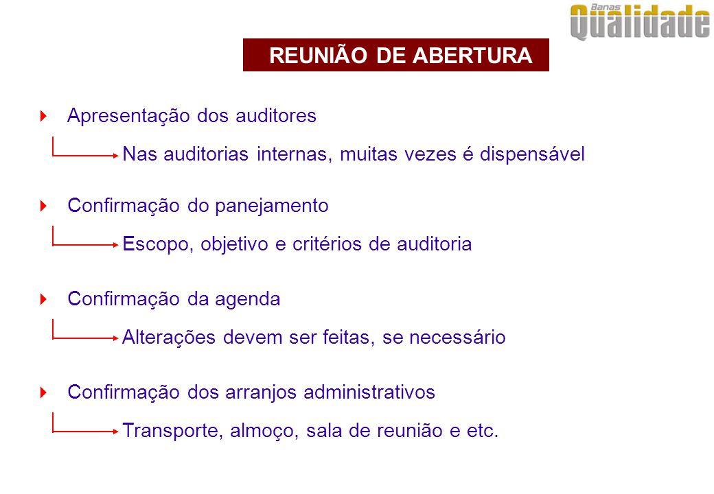REUNIÃO DE ABERTURA Apresentação dos auditores