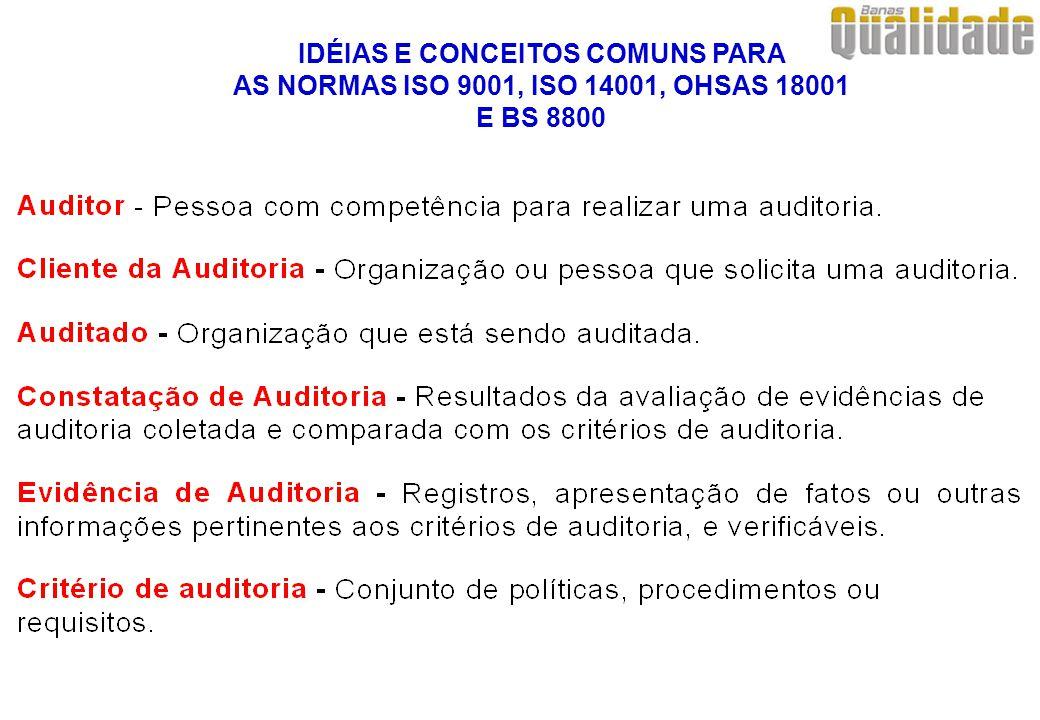IDÉIAS E CONCEITOS COMUNS PARA
