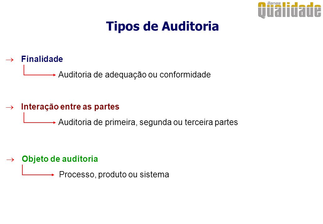 Tipos de Auditoria Finalidade Auditoria de adequação ou conformidade