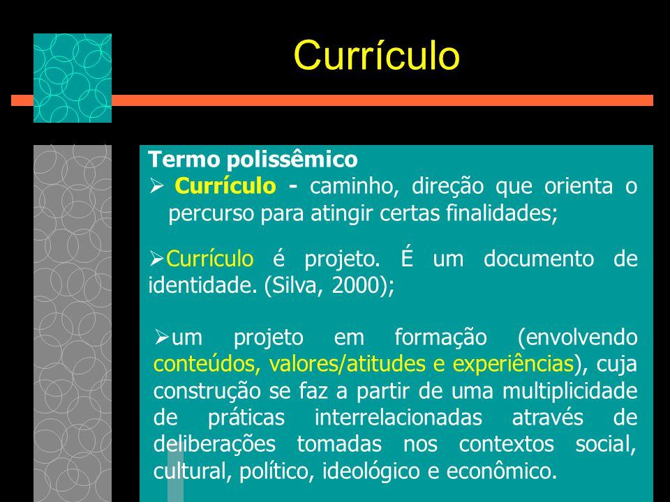 Currículo Termo polissêmico