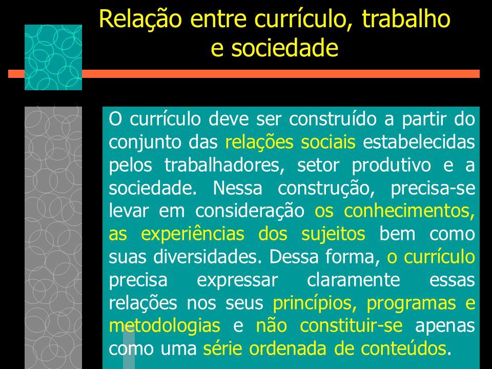 Relação entre currículo, trabalho e sociedade
