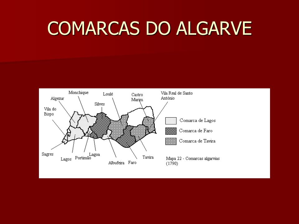 COMARCAS DO ALGARVE