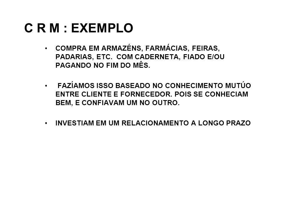 C R M : EXEMPLO COMPRA EM ARMAZÉNS, FARMÁCIAS, FEIRAS, PADARIAS, ETC. COM CADERNETA, FIADO E/OU PAGANDO NO FIM DO MÊS.