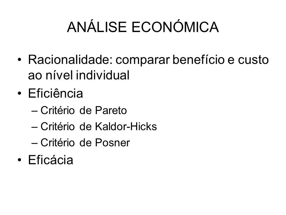 ANÁLISE ECONÓMICA Racionalidade: comparar benefício e custo ao nível individual. Eficiência. Critério de Pareto.