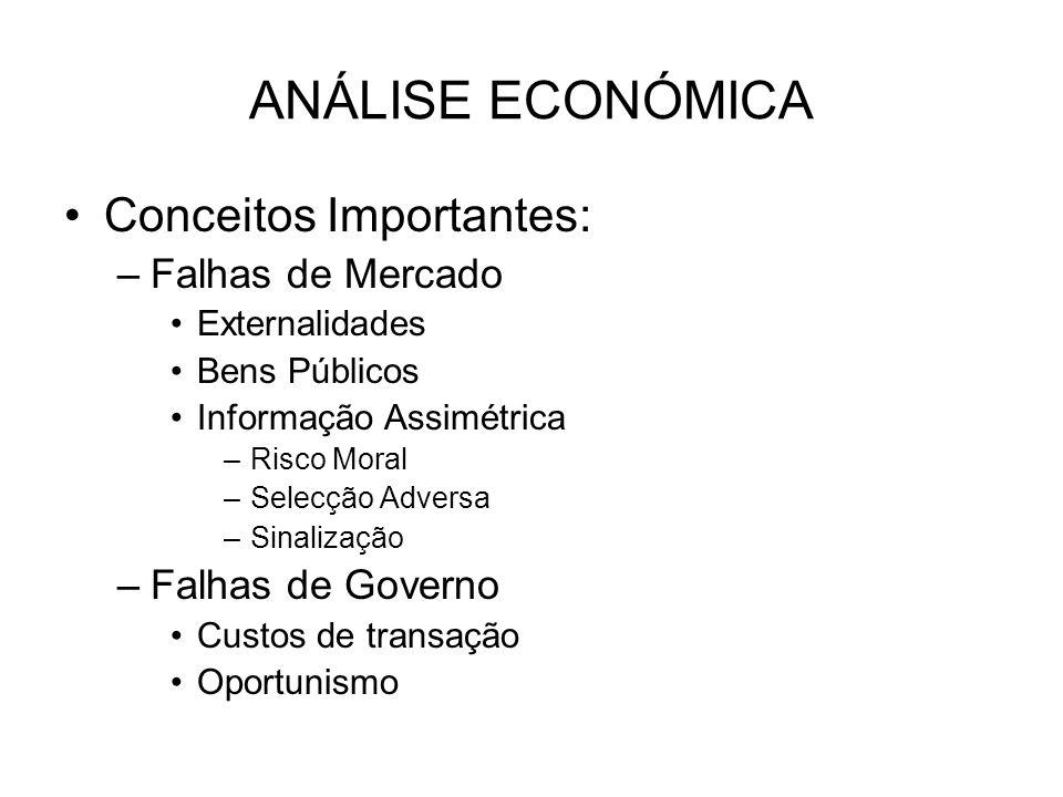 ANÁLISE ECONÓMICA Conceitos Importantes: Falhas de Mercado