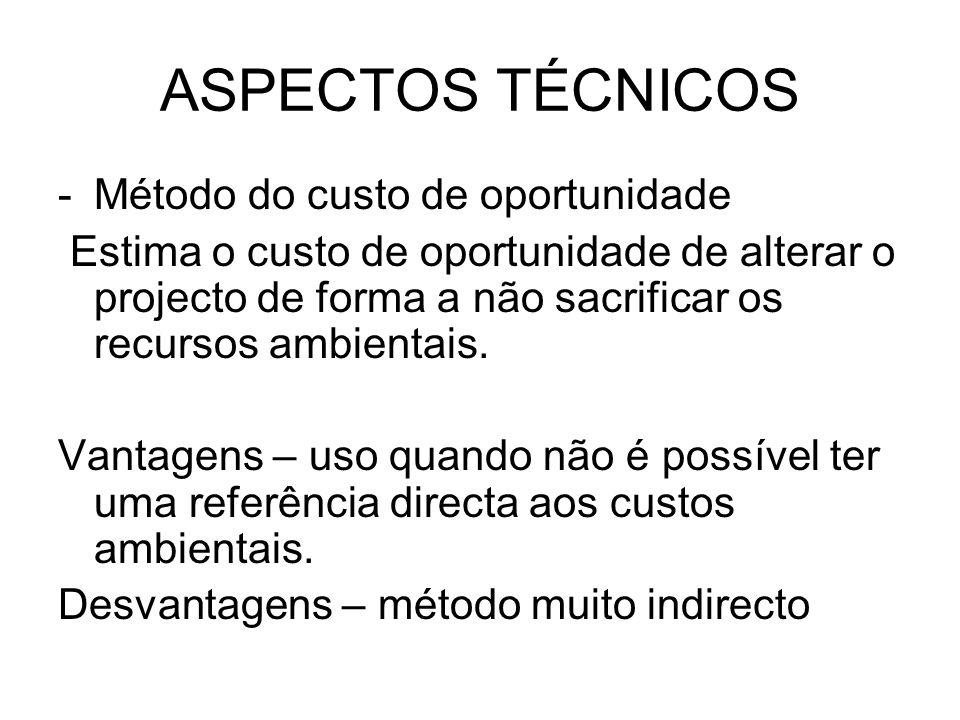 ASPECTOS TÉCNICOS Método do custo de oportunidade