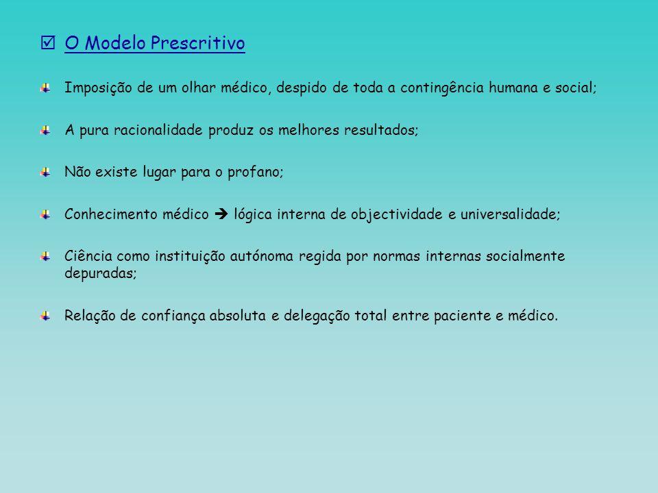 O Modelo Prescritivo Imposição de um olhar médico, despido de toda a contingência humana e social;
