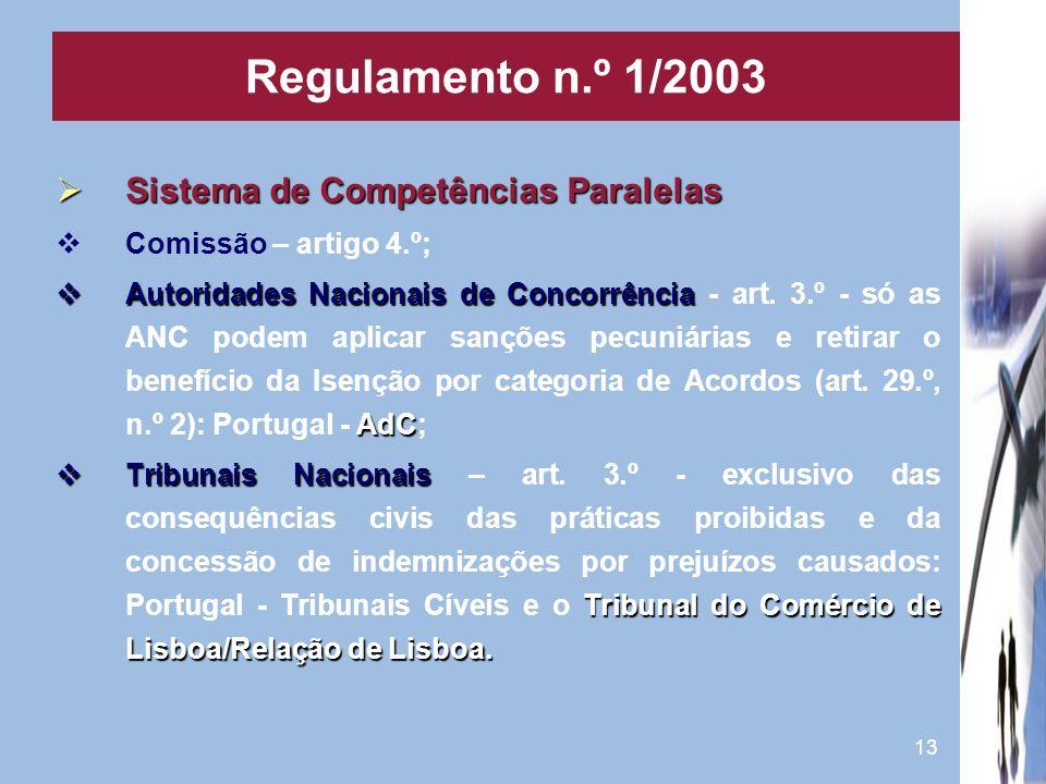 Regulamento n.º 1/2003 Sistema de Competências Paralelas