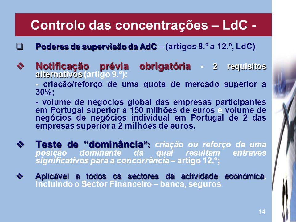 Controlo das concentrações – LdC -