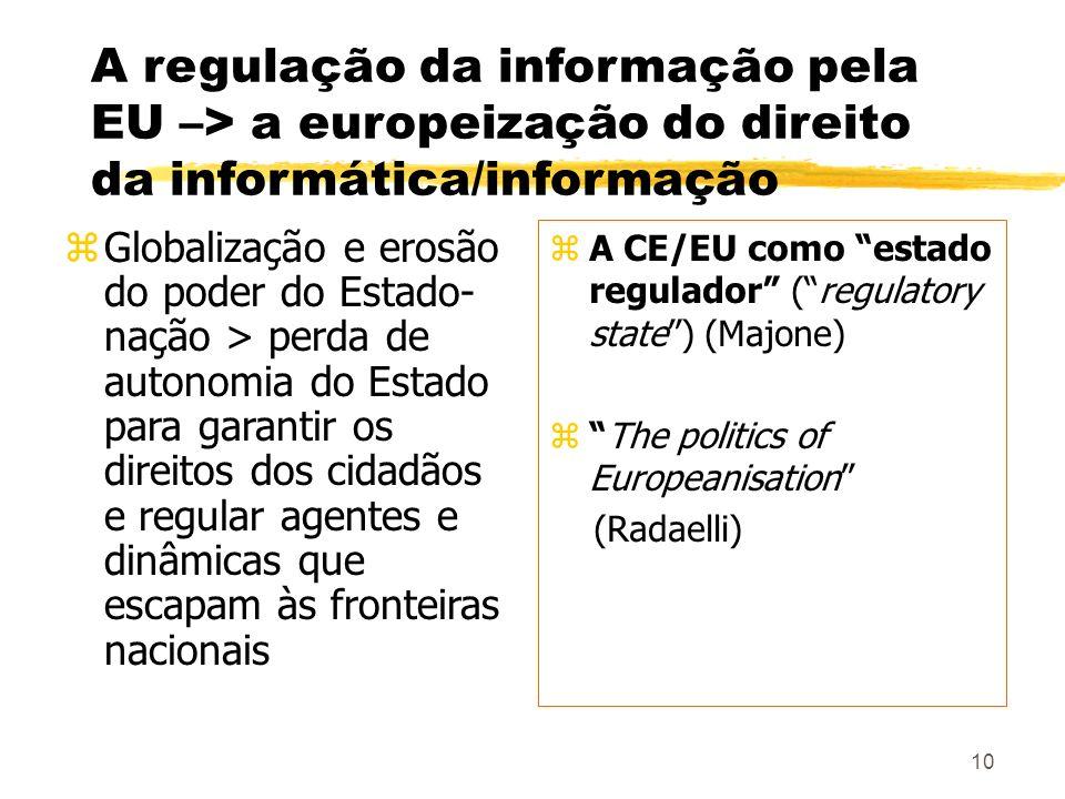 A regulação da informação pela EU –> a europeização do direito da informática/informação