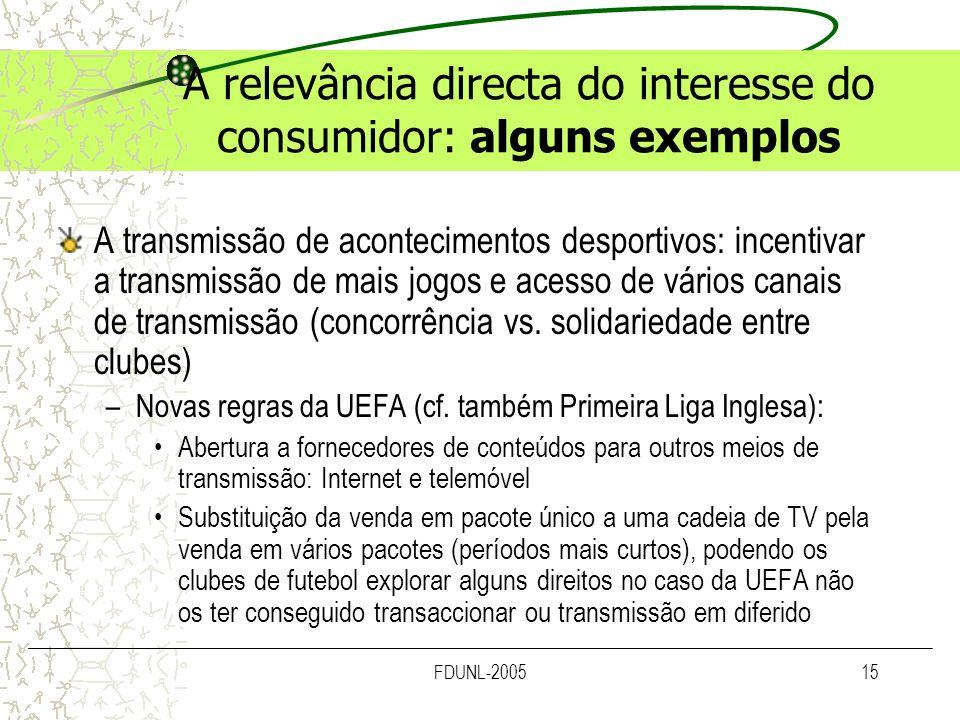 A relevância directa do interesse do consumidor: alguns exemplos
