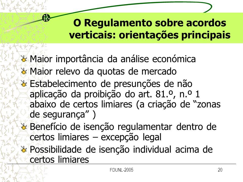 O Regulamento sobre acordos verticais: orientações principais