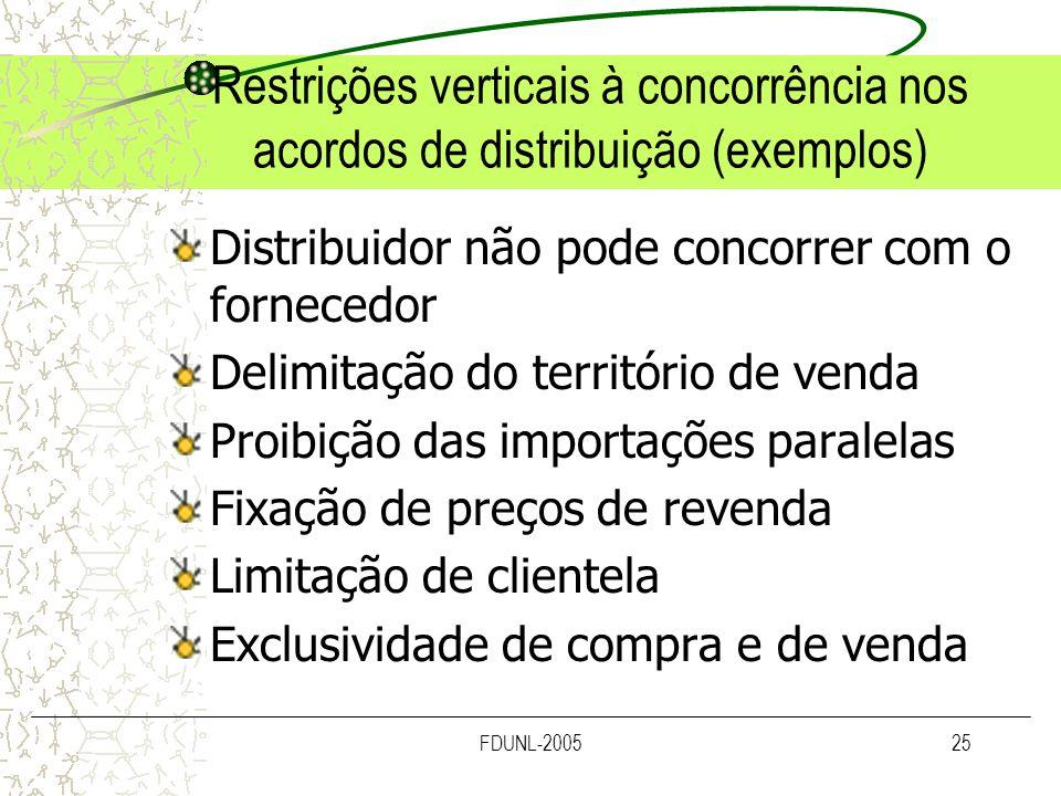 Restrições verticais à concorrência nos acordos de distribuição (exemplos)