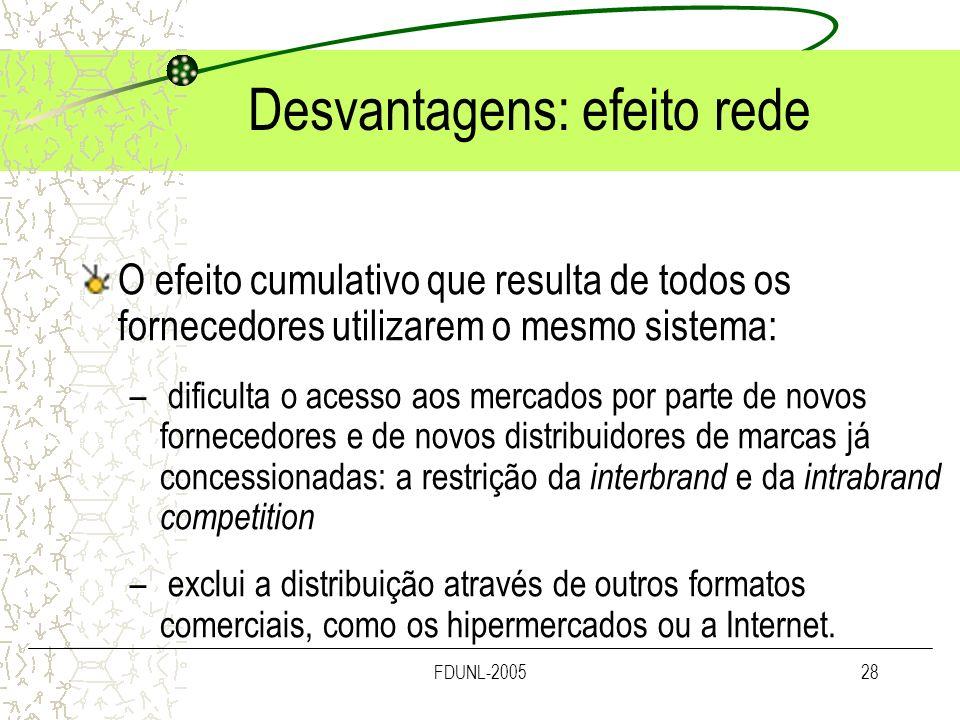 Desvantagens: efeito rede