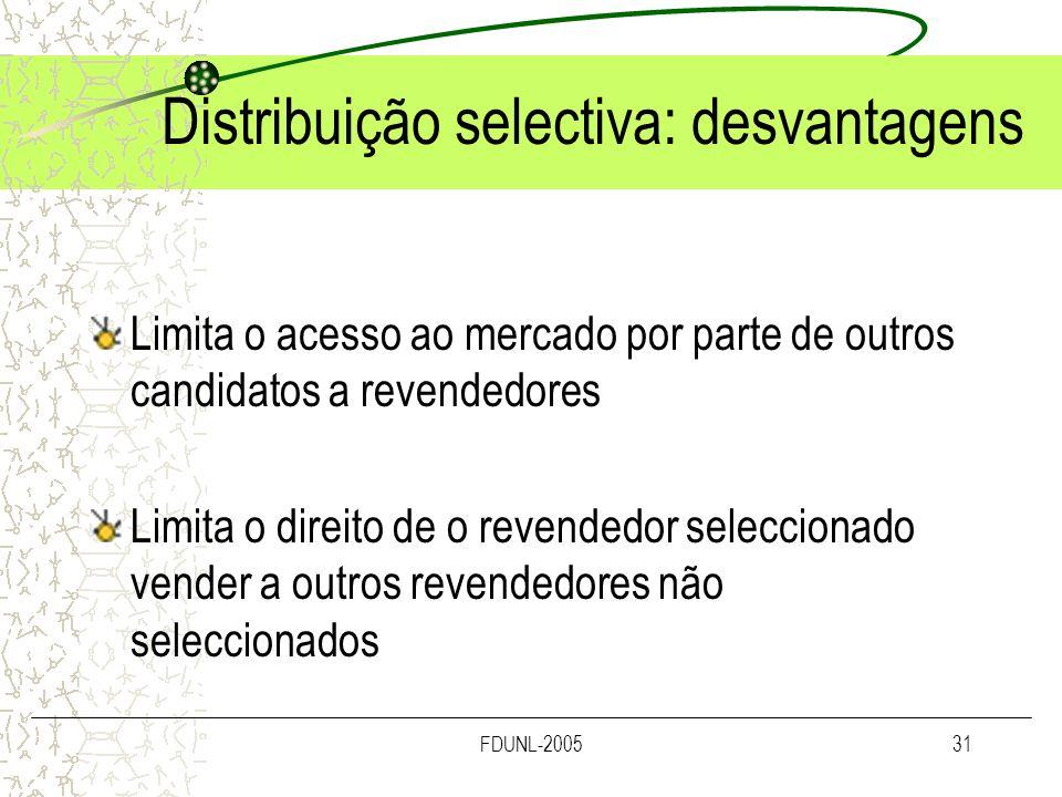 Distribuição selectiva: desvantagens