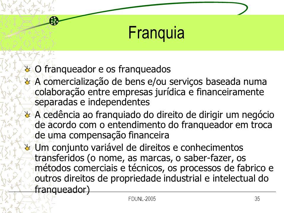 Franquia O franqueador e os franqueados