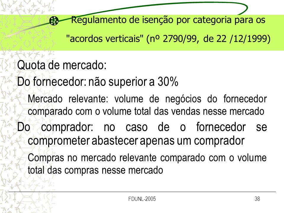 Do fornecedor: não superior a 30%