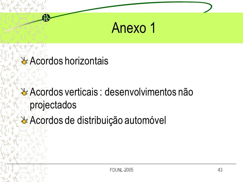 Anexo 1 Acordos horizontais