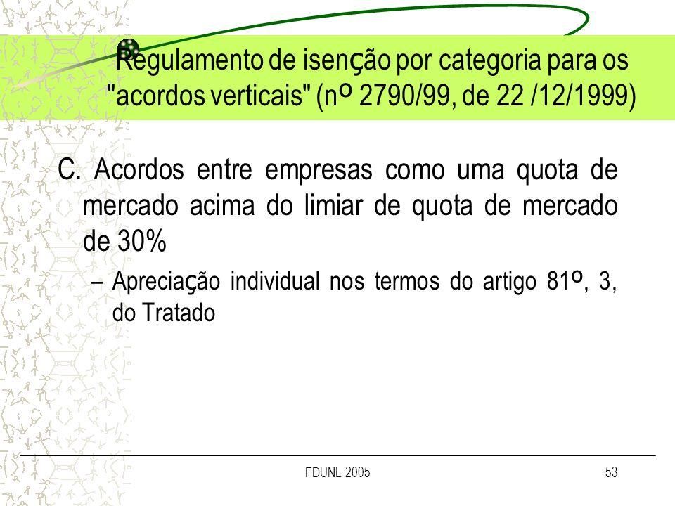 Regulamento de isenção por categoria para os acordos verticais (nº 2790/99, de 22 /12/1999)