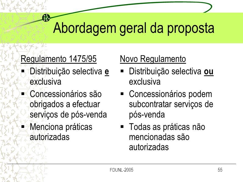 Abordagem geral da proposta