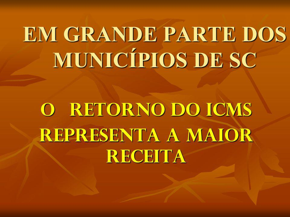 EM GRANDE PARTE DOS MUNICÍPIOS DE SC